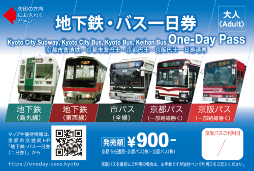 地下鉄バス1日乗車券